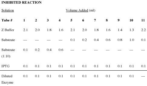 File:Inhibited reaction 2010.jpg