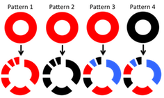 Four Coherence Patterns.png