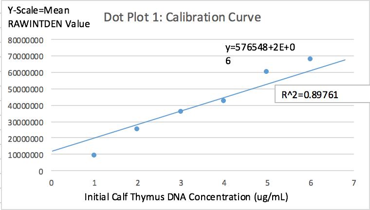 File:Graph1-lab5.png