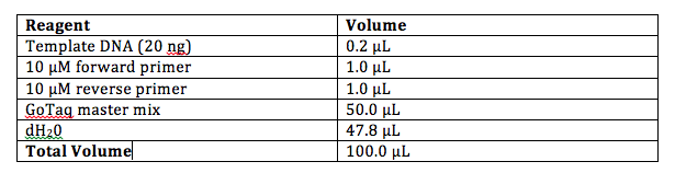 File:BME 103 - Table.png