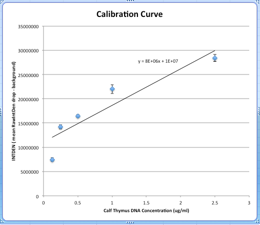 File:G16calcurve.png