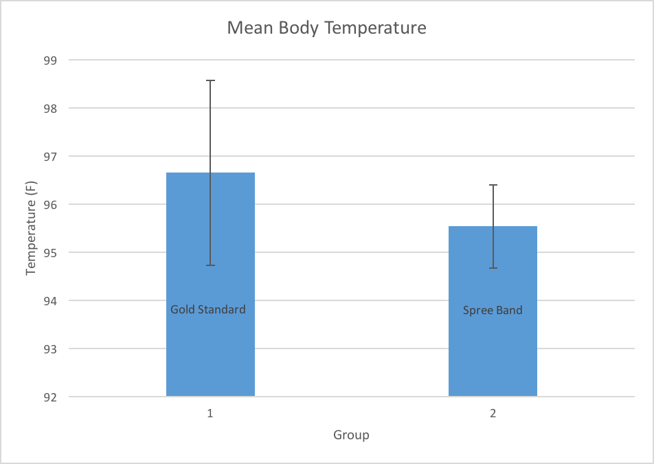 Stone Mean Temperature.png