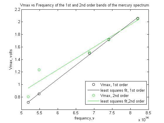 File:Planck,voltage1.jpg