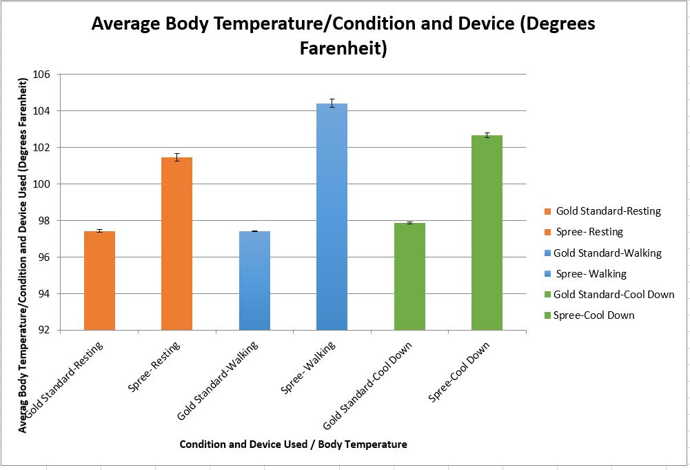 Temperature213.jpg