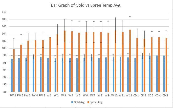 File:Bar Graphg15l3.JPG