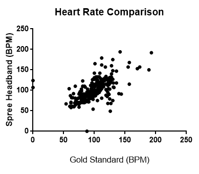 File:HRscatter.png