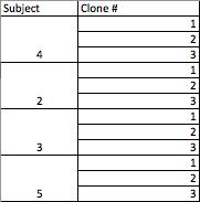 File:AV 20160923 Week4 Table 1.png