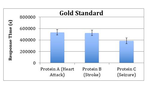 File:Goldstandard lab 3.png
