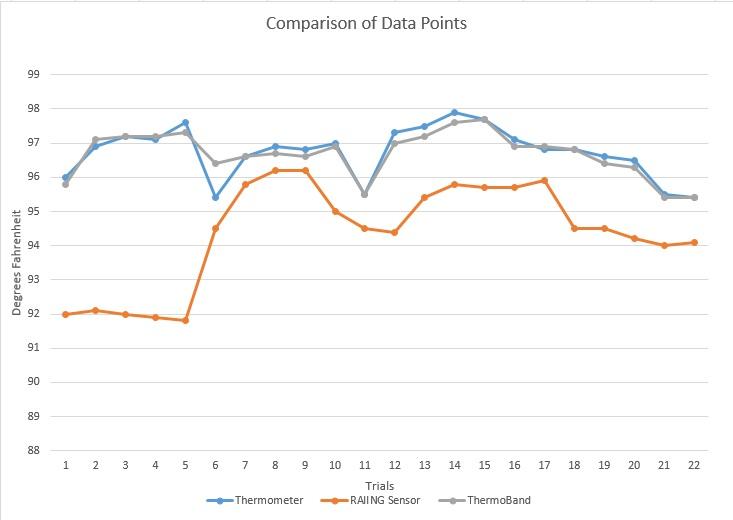 File:DataPoints.jpg