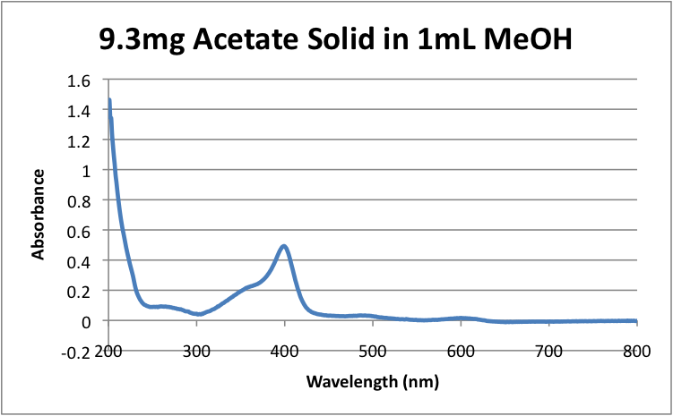 Image:9.3mg Acetate Solid in 1mL MeOH.png