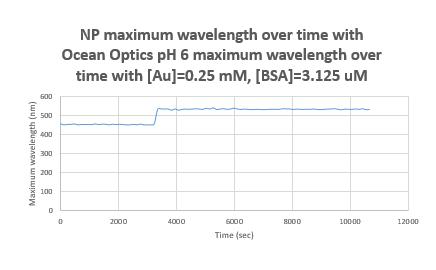 OO pH6 part1 160928.PNG