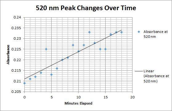 Cmj HRPKinetics 520overtime 10.16.2013.png