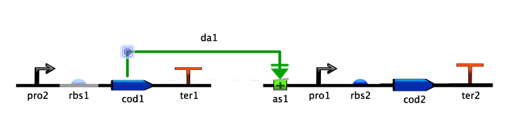 File:TinkerCell Example.png