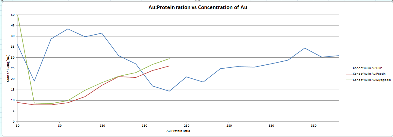 AA graph.png