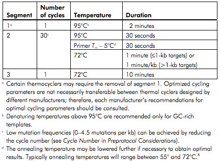 File:Mutazyme II Cycler Instructions.png