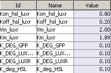 File:Perameter table.JPG