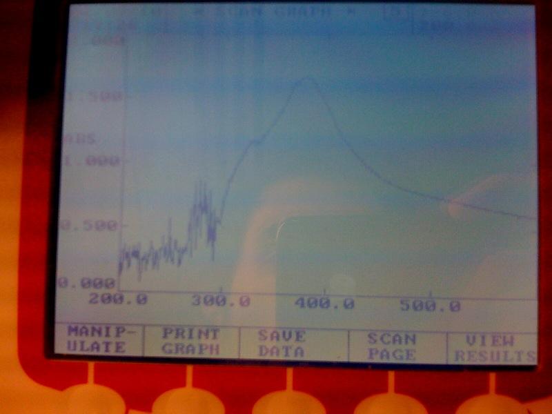 File:200-600nm spectr.jpg
