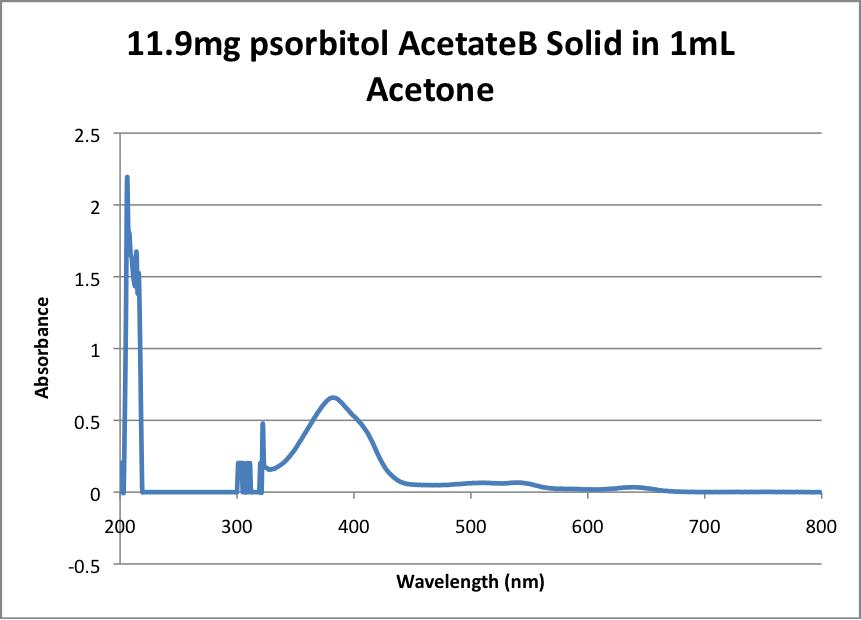11.9mg psorbitol AcetateB Solid in 1mL Acetone.png