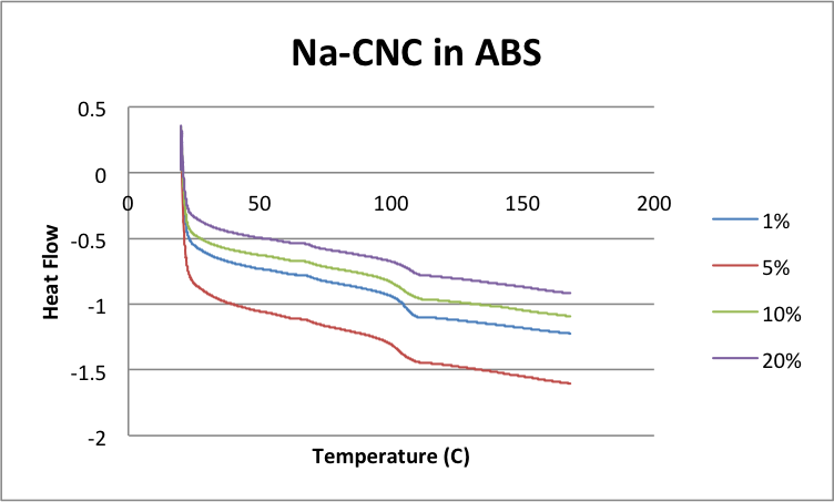 File:5 27 2014 na CNC ABS MEGAN.png