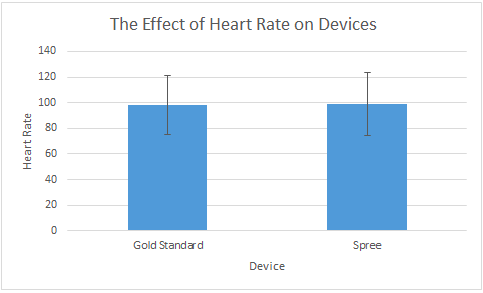 Image:Heart rate t.jpg