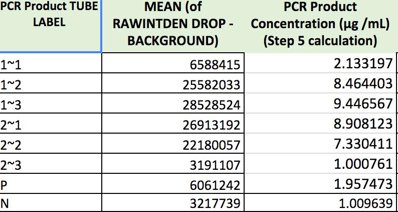 File:Solvedconcentration.jpg