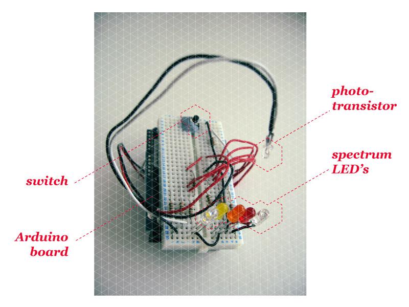 File:Spectro-proto.jpg