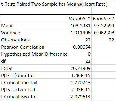 File:Heartrate-lab3.PNG