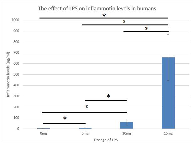 Human Chart.jpg