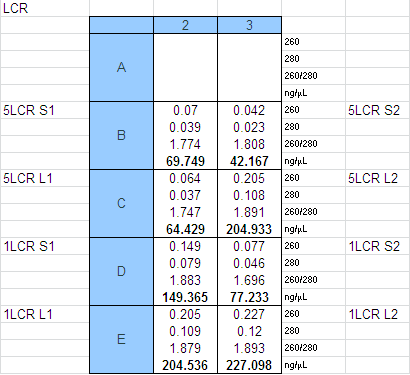 File:LCR Concentrations 12-24-2014.PNG