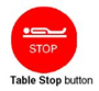 Stop button in scan room
