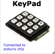 File:KeyPad2.png