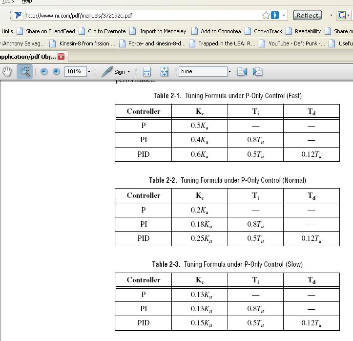 PID Formulae.png