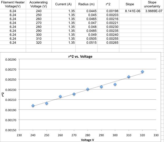 R^2 voltage.png