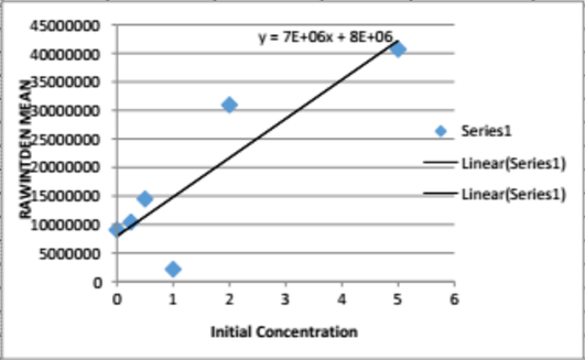 BME100G16Graph1.png