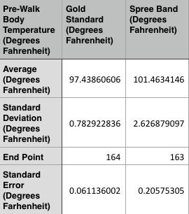 File:Final Body Temperature PreWalk.png