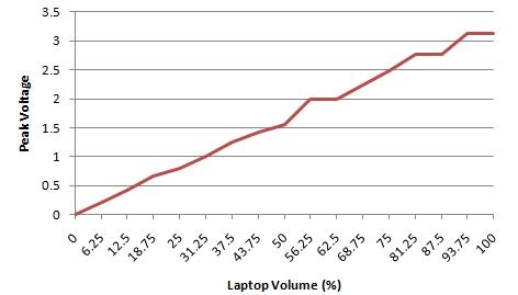 File:MacbookPro Audio output.jpg
