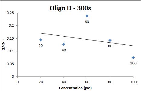 OligioD calibration image OWW.png