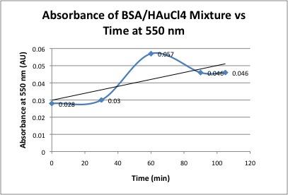 File:Chem 571 8-31.jpg