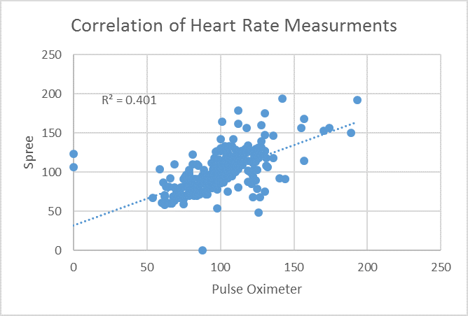 Heartrate correlation.jpg