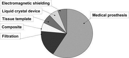 File:Patents emma wiki.jpg