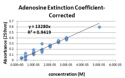 Adenosinegroupcorrected.png