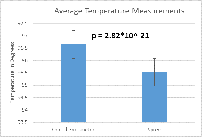 Image:Average temp13.jpg