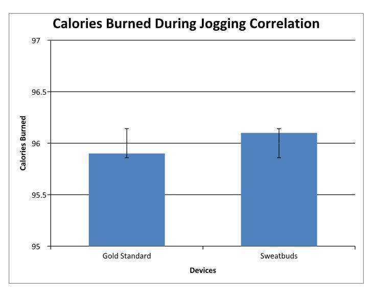 Caloriegraph.jpg