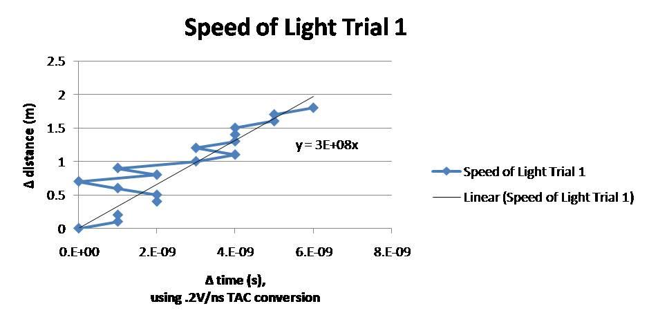 SL Trial 1 chart.jpg