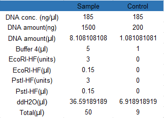 File:Table 2 from R&S.PNG