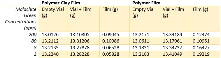 08-29 Film Data.jpg