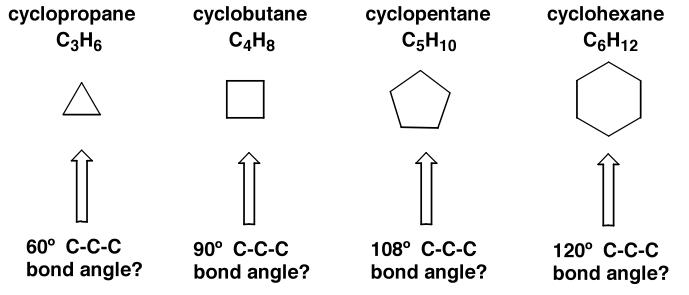 File:Strain in cycloalkanes.png