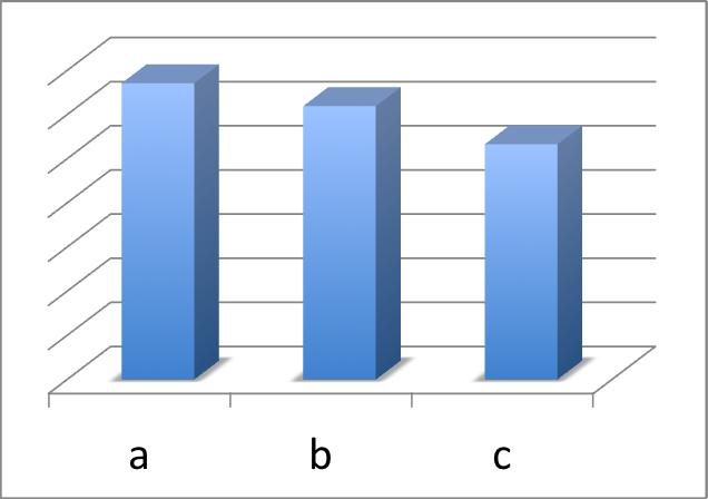 File:Biomod-2012-UTokyo-UT-Hongo Fixing on microfluidics (graph-2) ver2.jpg