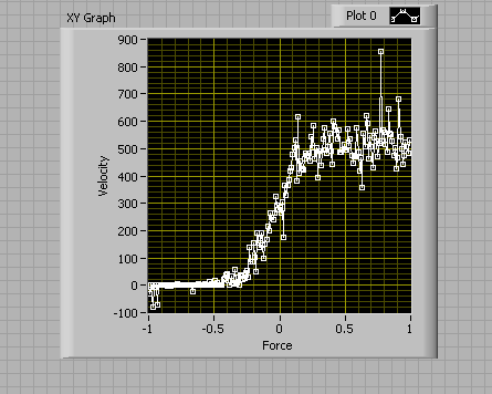 File:Force versus velocity boltzmann.png