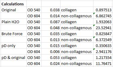 2014 0422 collagen quantification calcs.png